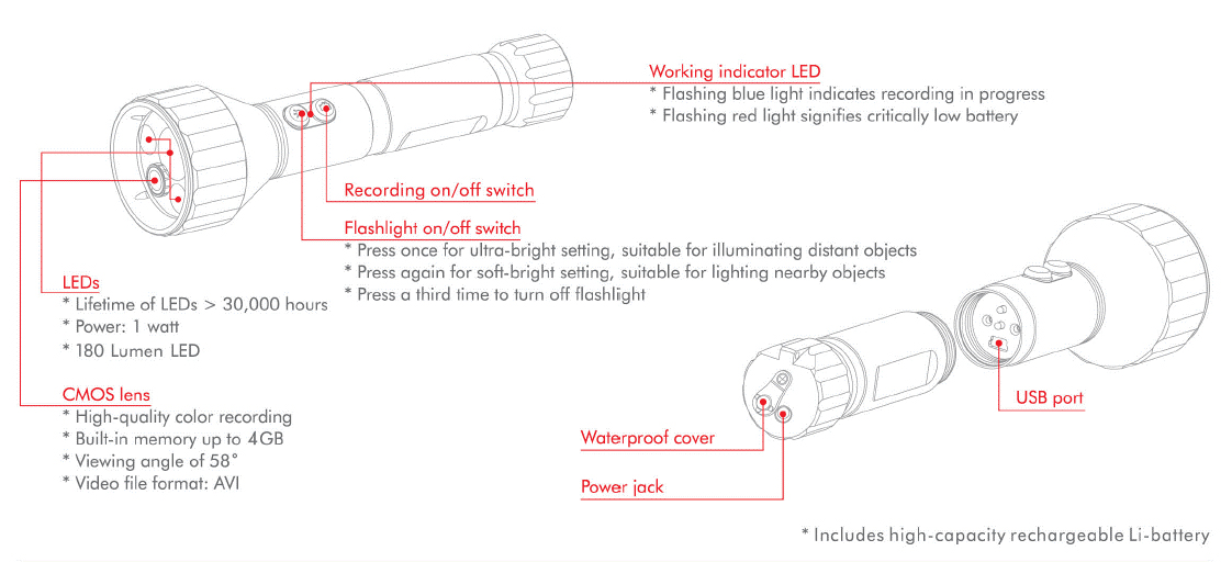 Video Recording Flashlight