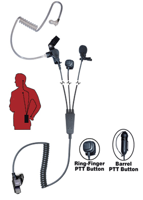STEALTH - 3 wire Earpiece with PTT for EF Johnson 514X