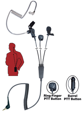 STEALTH - 3 wire Earpiece with PTT for Nextel i365