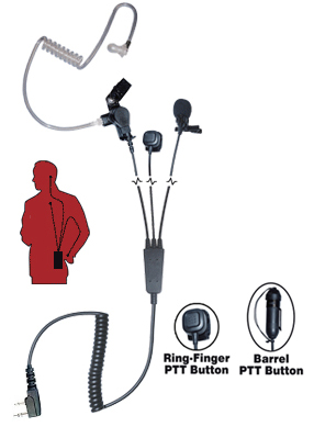 STEALTH - 3 wire Earpiece with PTT for Hytera TC-368S