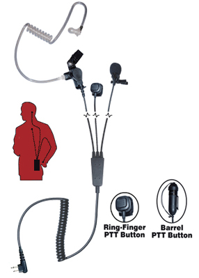 STEALTH - 3 wire Earpiece with PTT for Motorola MU21CV