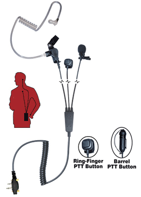 STEALTH - 3 wire Earpiece with PTT for Icom F3002