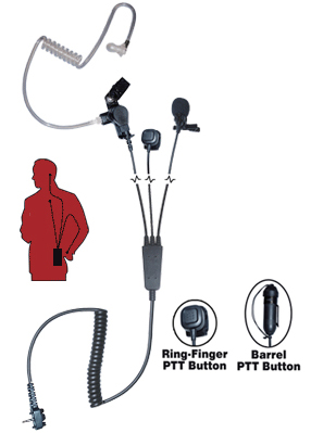 STEALTH - 3 wire Earpiece with PTT for Vertex EVX-531