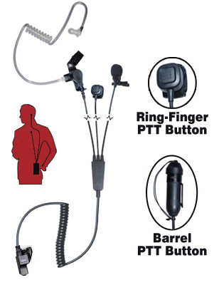 stealth - 3 wire earpiece with ptt for motorola xts5000